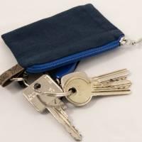 Mini-Portemmonaie Schlüsselanhänger Bild 6
